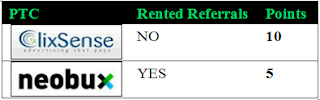 clixsense vs neobux rented referral scam