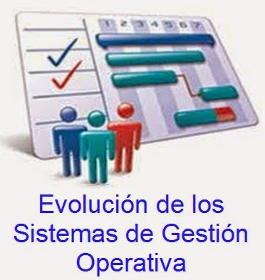 evolucion-de-los-sistemas-de-gestion-operativa