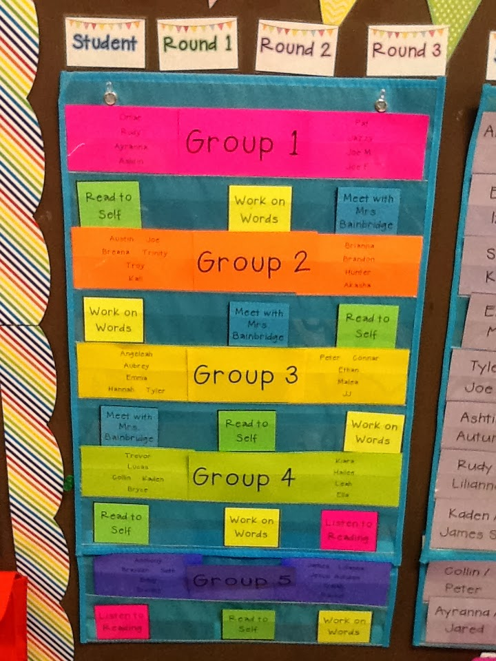 Classroom Rotation Ideas ~ Bunting books and bright ideas guided reading what s