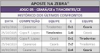 LOTECA 687 - HISTÓRICO JOGO 05