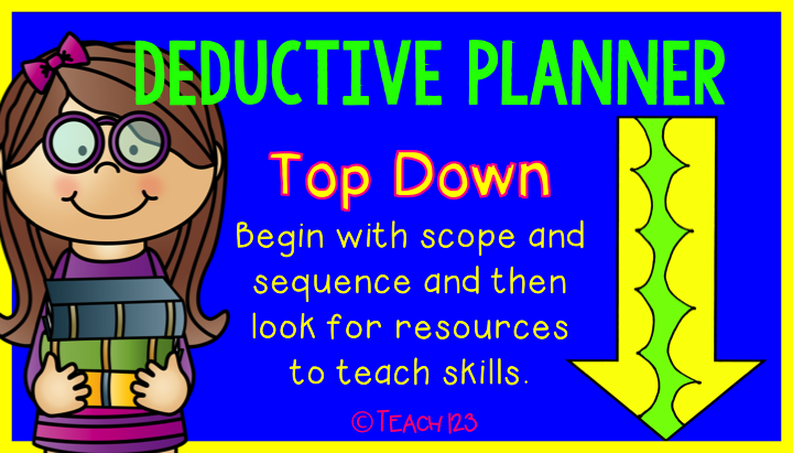 deductive method lesson plan Relative to traditional deductive (continual need to adjust lesson plans to reflect student inexpert implementations of difficult methods 3 are resources.