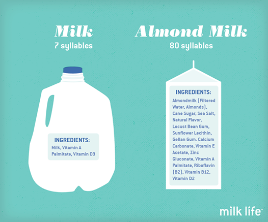 milk life