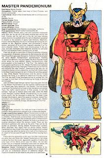 Pandemonium (ficha marvel comics)