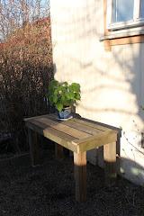 Min interiørblogg