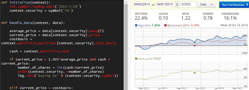 Binary option trading algorithm