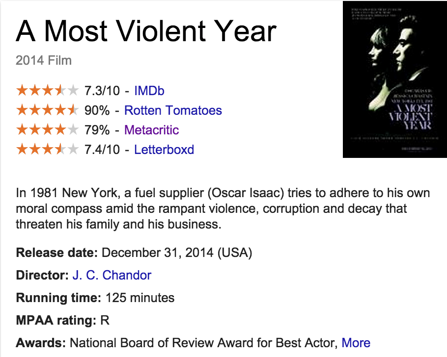 a most violent is year 2014 is one of the worst movies