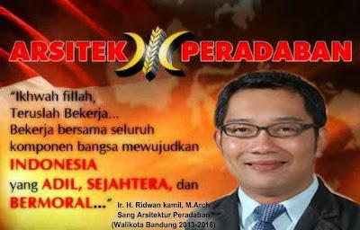 Siapakah Walikotamadya Bandung Ir. Ridwan Kamil, MUD