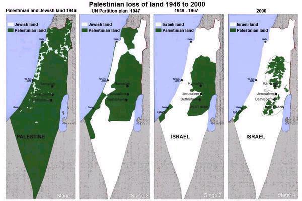 Invasión Judía sobre Palestina