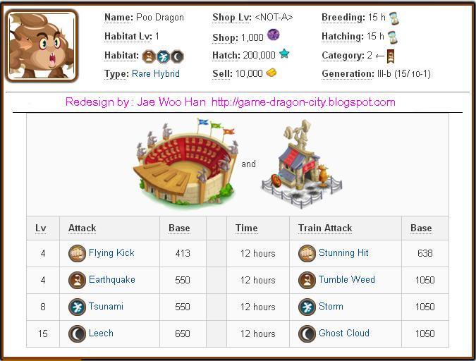 Tổng hợp Damage và Attack các skill của Rare Hybrid Dragon trong game Dragon City