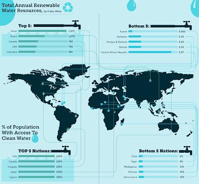 水資源 国 世界 インフォグラフィックス 世界地図