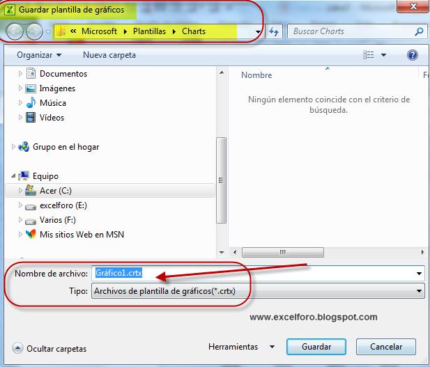 Guardar Plantilla de gráfico en Excel. | EXCEL FORO: EJERCICIOS ...