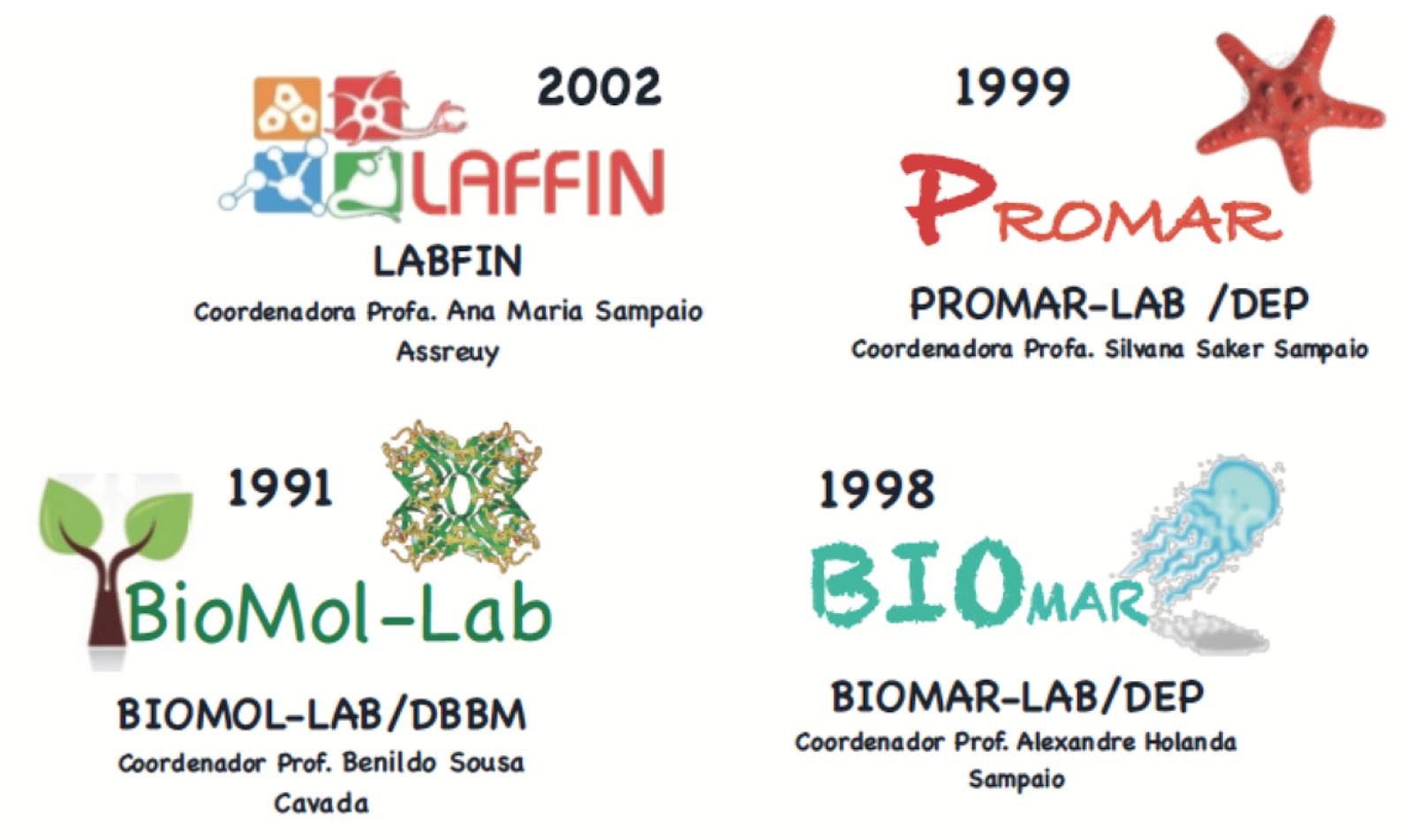 Biomol Group