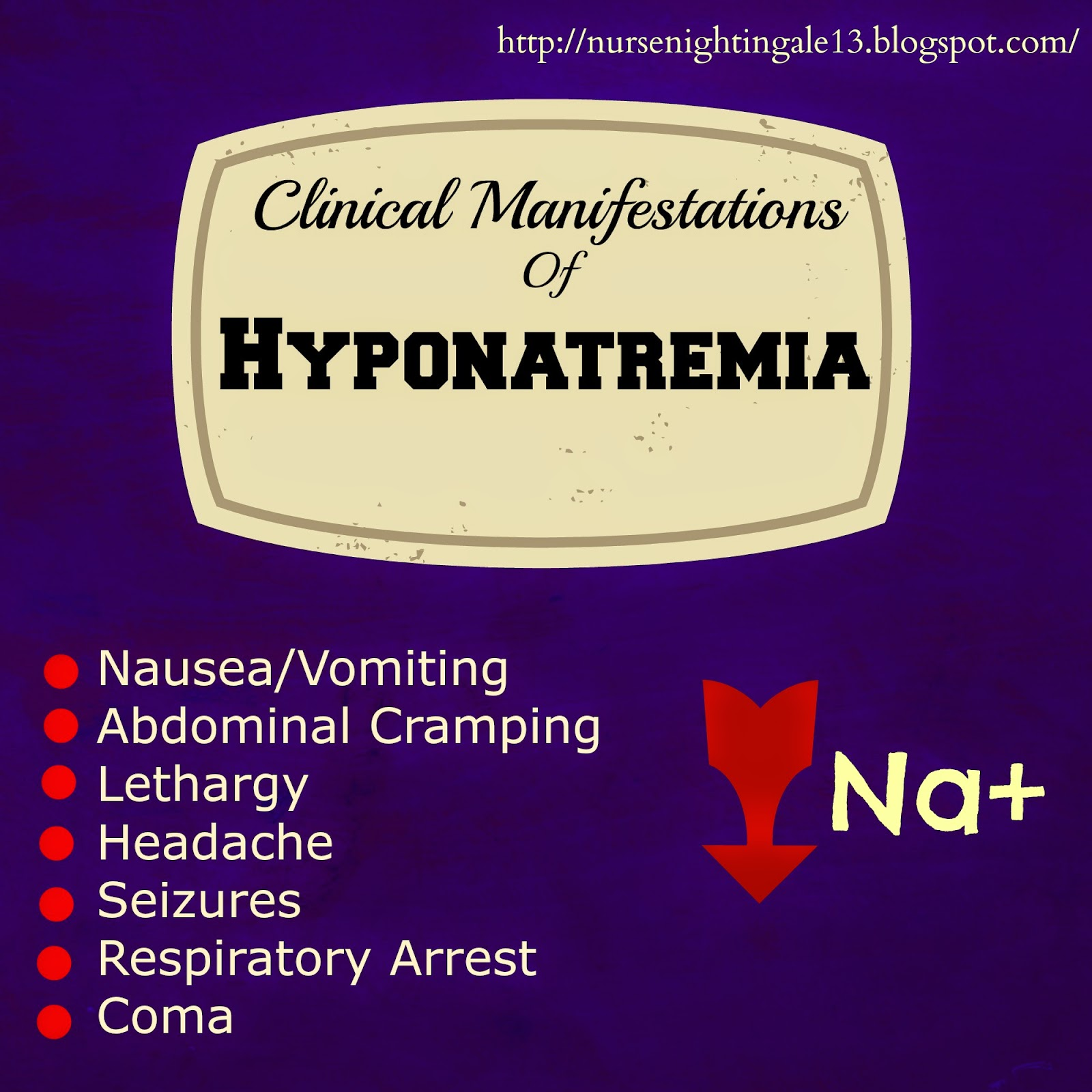 Sodium deficiency, hyponatremia, nurse, electrolyte