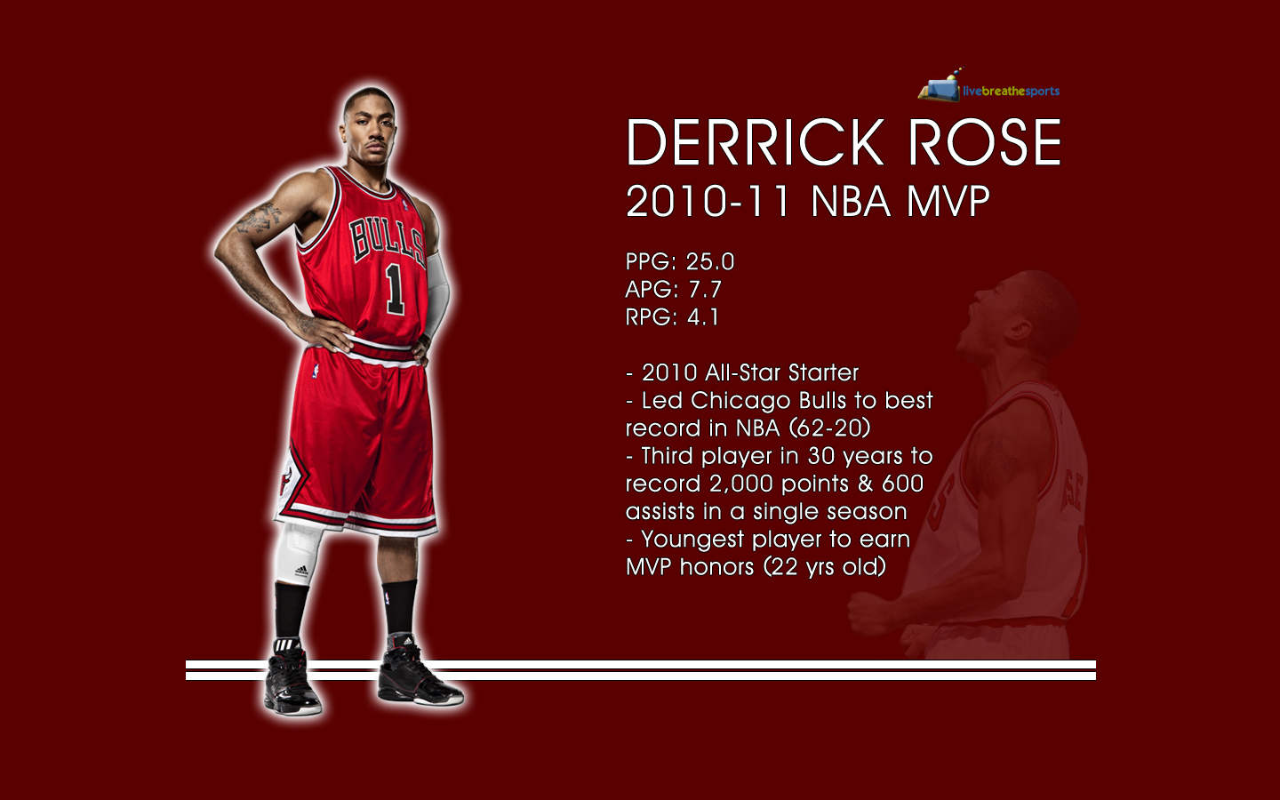 fab06ca6fc5f pic new posts  Derrick Rose Mvp Wallpaper