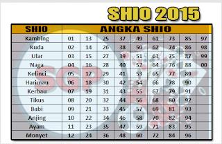 SHIO 2015