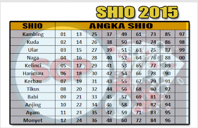 Data Hk Prediksi Sabtu 29 April 2017