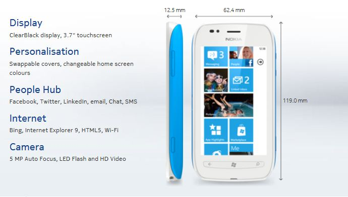 Technology Discussion Board: Nokia Lumia 710 Launched & ready to grab