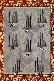 Asal Usul Alat Musik Angklung....!!! - http://indonesiatanahairku-indonesia.blogspot.com/