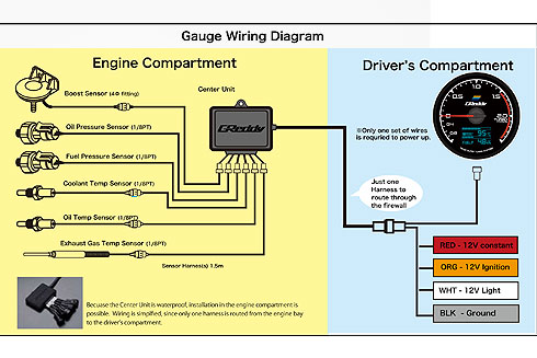 MultiDA_wiring welcome to the official greddy usa blog greddy multi d a gauge greddy boost gauge wiring diagram at suagrazia.org