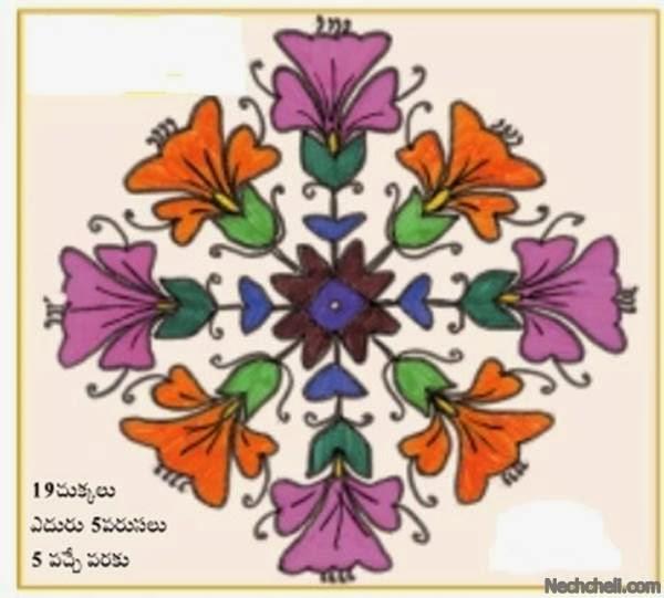 sankranthi rangavalli muggulu with colours pongal kolam - Quoteko.com ...
