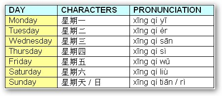 35 Basic Chinese Words and Phrases For Mandarin Beginners