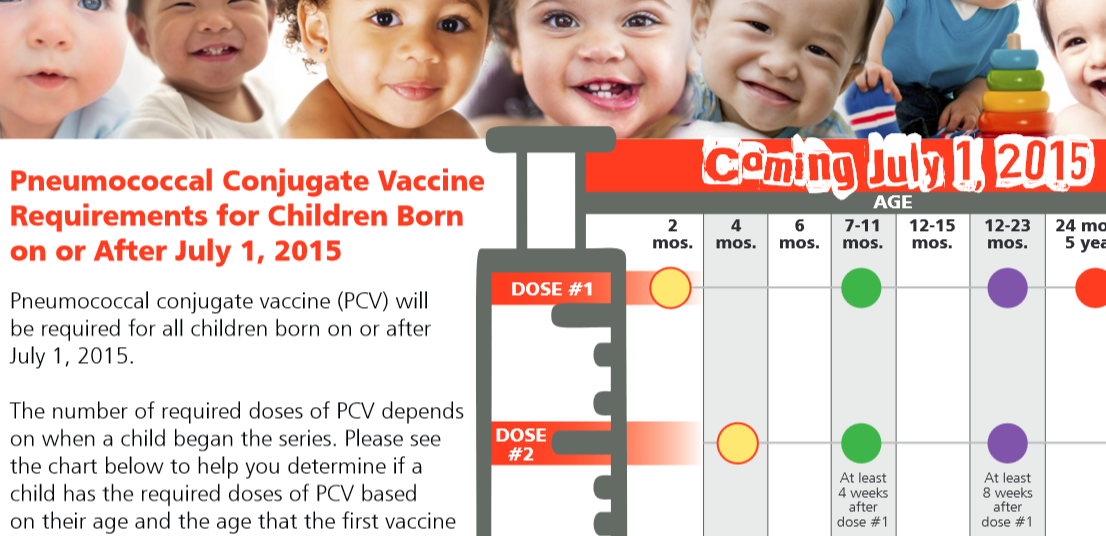 PCV Requirements for children born on or after July 1 2015