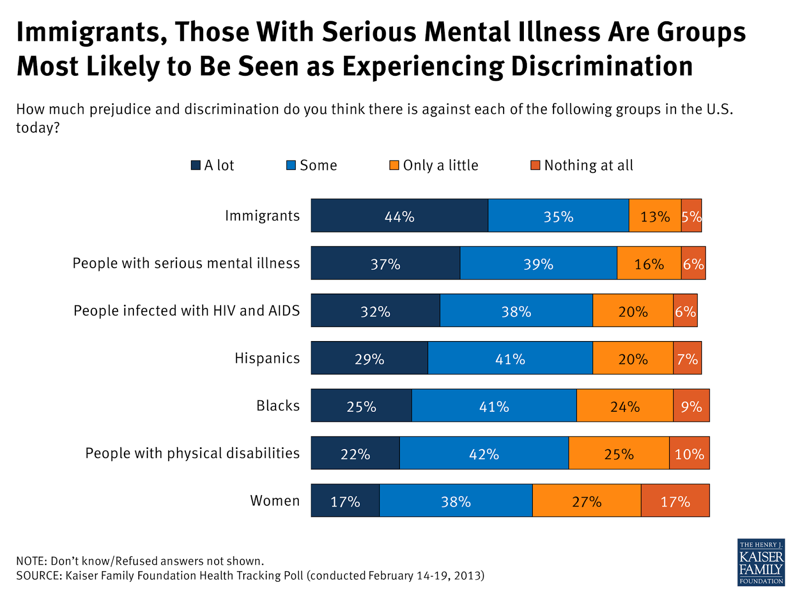 Insurance Coverage For Mental Health Issues