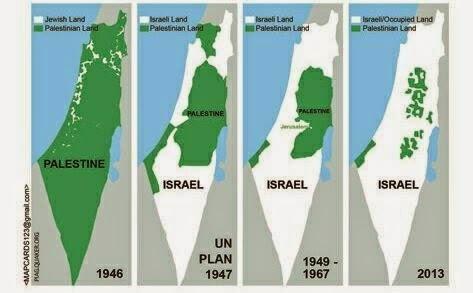 Conflitto arabo-israeliano: quello che non vi dicono