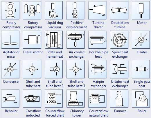 piping instrumentation diagram visio  juanribon, wiring diagram