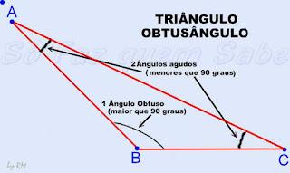 Triângulo Obtusângulo, 1 ângulo obtuso e 2 ângulos agudos.