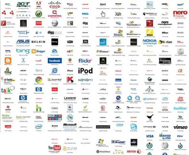 Logos de marcas famosas y sus nombres - Imagui