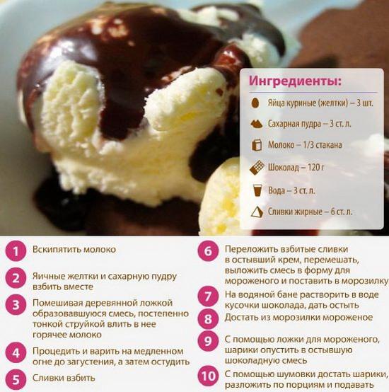 Простой рецепт десерта в домашних условиях быстро
