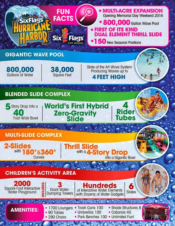 Discount coupons for white water atlanta