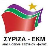 ΣΥΡΙΖΑ ΦΥΛΗΣ