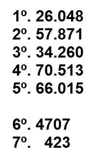 Resultado Oficial Loteria Federal 04843 22/02/2014 (Sábado)