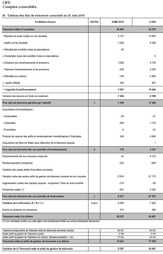 Value Investing France: février 2011
