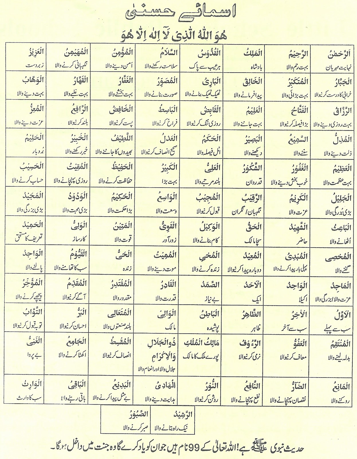 pdf download site names of allah with urdu translation