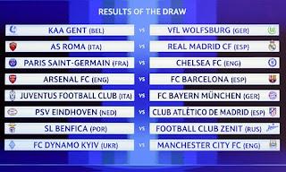 Hasil Undian Babak 16 Besar Liga Champions 2015-2016