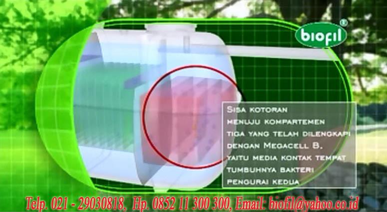 cara kerja septic tank biofil green, cara pasang, induro, biogift, biofive