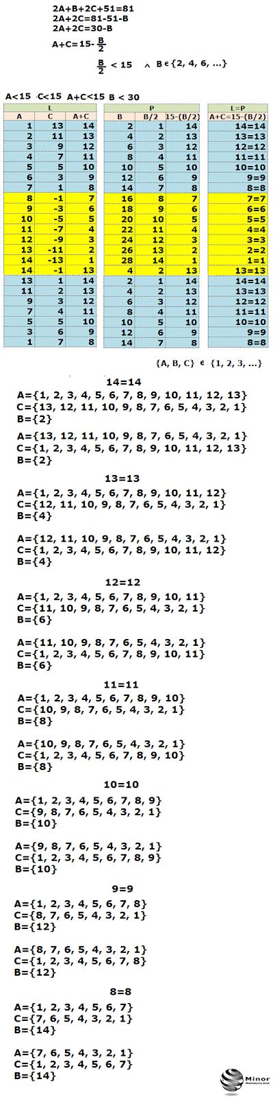 Blog matematyczny minor matematyka diagram venna w kwadracie post nr 192 ccuart Choice Image