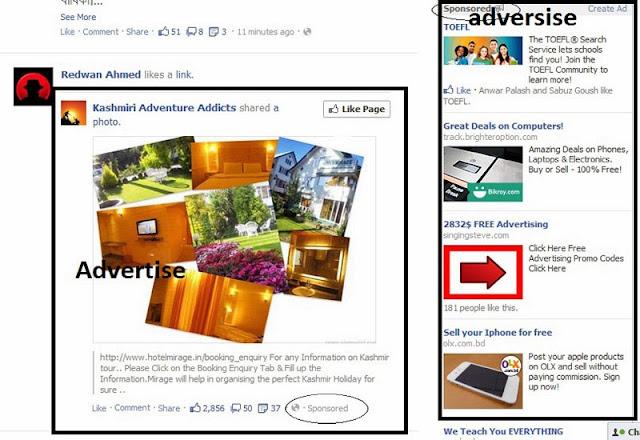 facebook earning source,ফেসবুক,ফেসবুক আয়ের উৎস,ফেসবুক আয়
