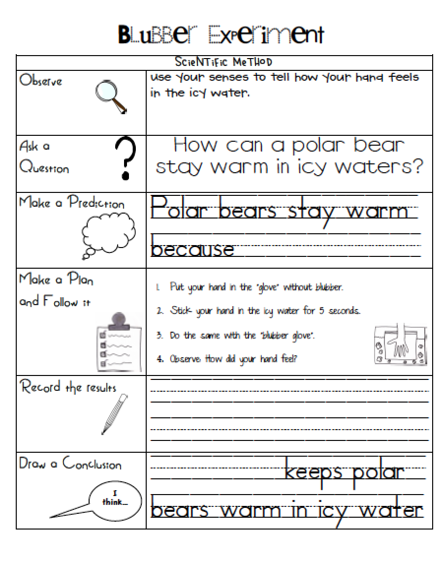 Printables Scientific Method Worksheet Kids method worksheet kids davezan scientific davezan