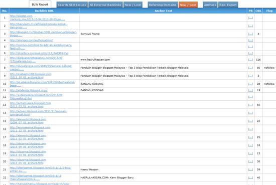 Cara Nak Tahu Jumlah Backlinks Blog
