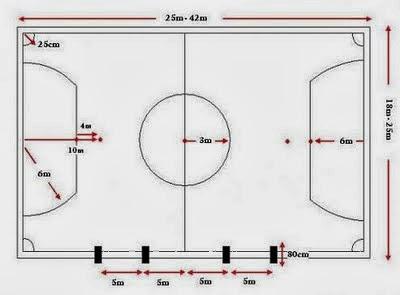 ukuran lapangan futsal terbaru