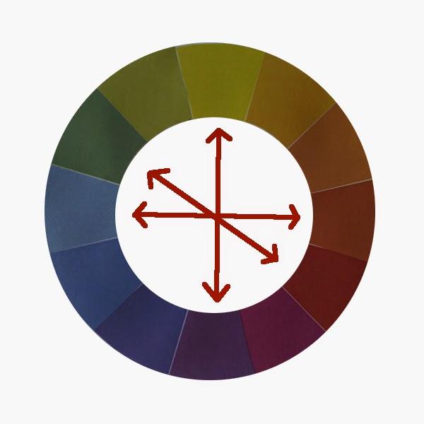 Komplemnt Kunst Og Handverk Fargelaere