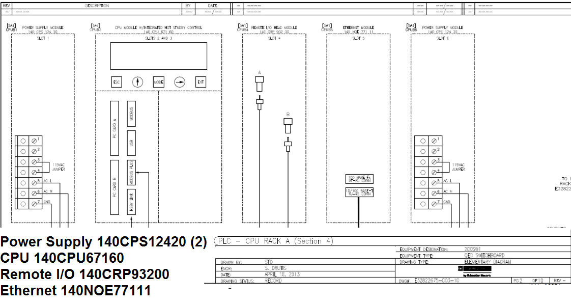Power-Style Low Voltage Switchboards - Schneider Electric