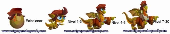 imagen del crecimiento del dragon colon