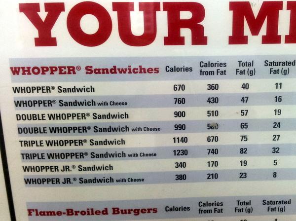 burger king calories chart