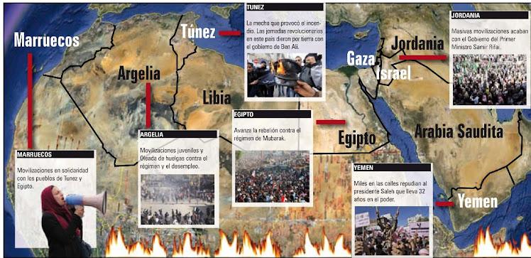 Mapa politico del Mundo Arabe