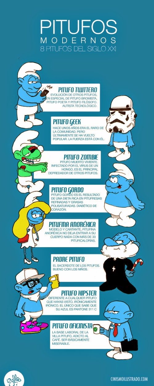8 tipos de pitufos
